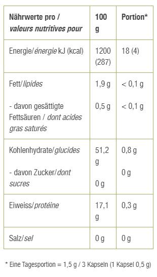 LIANGU Coprinus Bio Mushrooms Kaps Ds 60 Stk