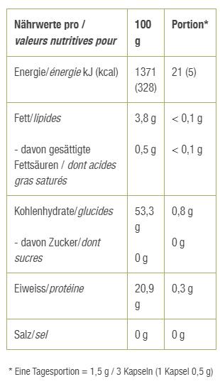 LIANGU Champignon Bio Mushrooms Kaps Ds 60 Stk