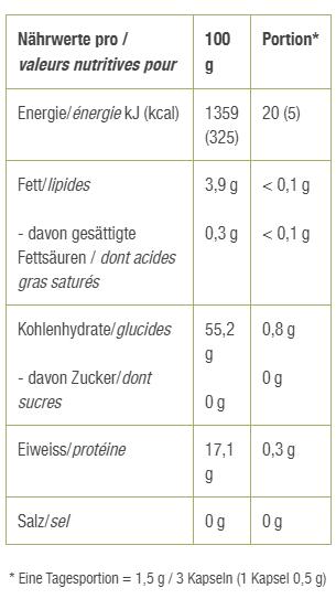 LIANGU Pleurotus Bio Mushrooms Kaps Ds 60 Stk